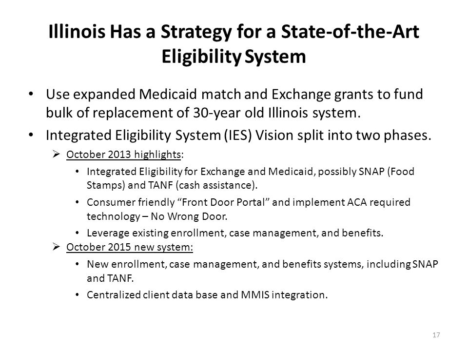 Illinois Has a Strategy for a State-of-the-Art Eligibility System Use expanded Medicaid match and Exchange grants to fund bulk of replacement of 30-year old Illinois system.