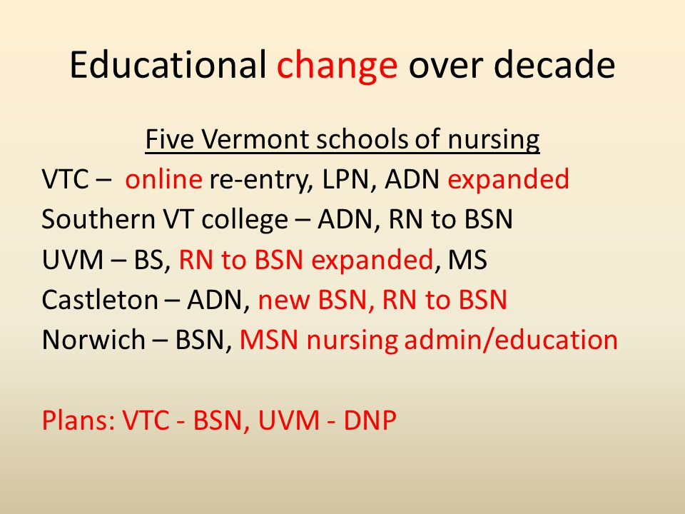 Educational change over decade Five Vermont schools of nursing VTC – online re-entry, LPN, ADN expanded Southern VT college – ADN, RN to BSN UVM – BS, RN to BSN expanded, MS Castleton – ADN, new BSN, RN to BSN Norwich – BSN, MSN nursing admin/education Plans: VTC - BSN, UVM - DNP