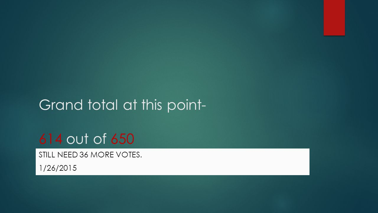 Grand total at this point- 614 out of 650 STILL NEED 36 MORE VOTES. 1/26/2015