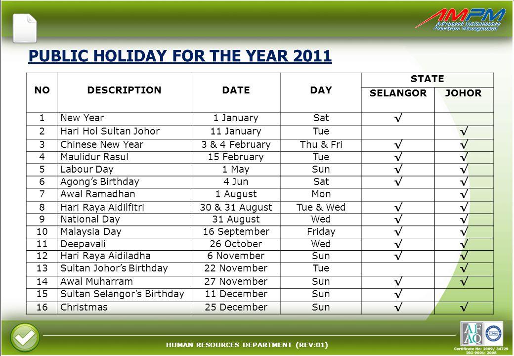 PUBLIC HOLIDAY FOR THE YEAR 2011 NODESCRIPTIONDATEDAY STATE SELANGORJOHOR 1New Year1 JanuarySat√ 2Hari Hol Sultan Johor11 JanuaryTue√ 3Chinese New Year3 & 4 FebruaryThu & Fri√√ 4Maulidur Rasul15 FebruaryTue√√ 5Labour Day1 MaySun√√ 6Agong's Birthday4 JunSat√√ 7Awal Ramadhan1 AugustMon√ 8Hari Raya Aidilfitri30 & 31 AugustTue & Wed√√ 9National Day31 AugustWed√√ 10Malaysia Day16 SeptemberFriday√√ 11Deepavali26 OctoberWed√√ 12Hari Raya Aidiladha6 NovemberSun√√ 13Sultan Johor's Birthday22 NovemberTue√ 14Awal Muharram27 NovemberSun√√ 15Sultan Selangor's Birthday11 DecemberSun√ 16Christmas25 DecemberSun√√