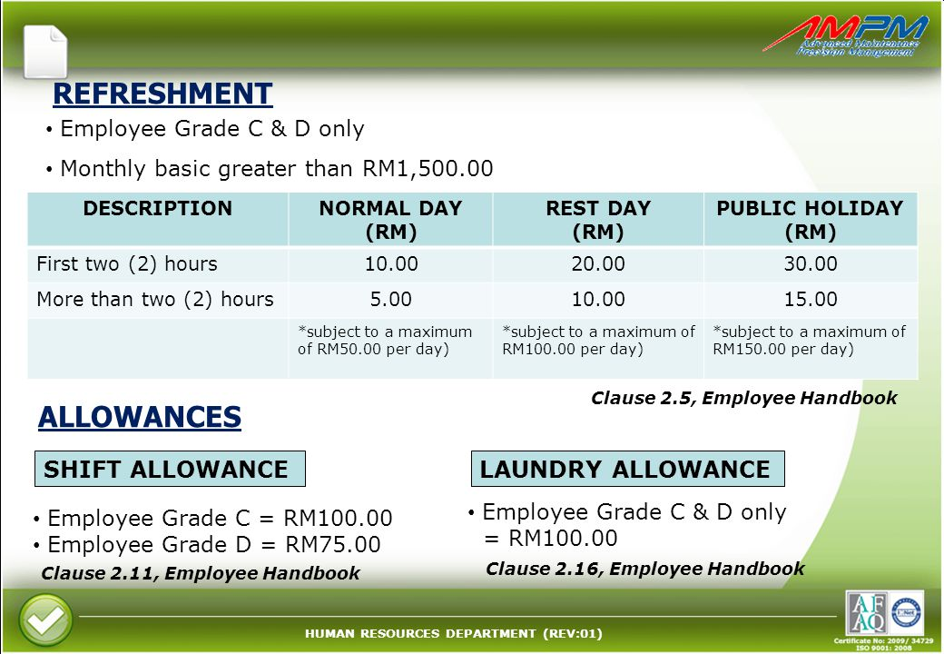 HUMAN RESOURCES DEPARTMENT (REV:01) REFRESHMENT Employee Grade C & D only Monthly basic greater than RM1,500.00 DESCRIPTIONNORMAL DAY (RM) REST DAY (R