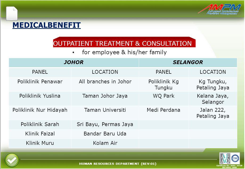 HUMAN RESOURCES DEPARTMENT (REV:01) MEDICALBENEFIT OUTPATIENT TREATMENT & CONSULTATION for employee & his/her family JOHORSELANGOR PANELLOCATIONPANELLOCATION Poliklinik PenawarAll branches in JohorPoliklinik Kg Tungku Kg Tungku, Petaling Jaya Poliklinik YuslinaTaman Johor JayaWQ ParkKelana Jaya, Selangor Poliklinik Nur HidayahTaman UniversitiMedi PerdanaJalan 222, Petaling Jaya Poliklinik SarahSri Bayu, Permas Jaya Klinik FaizalBandar Baru Uda Klinik MuruKolam Air