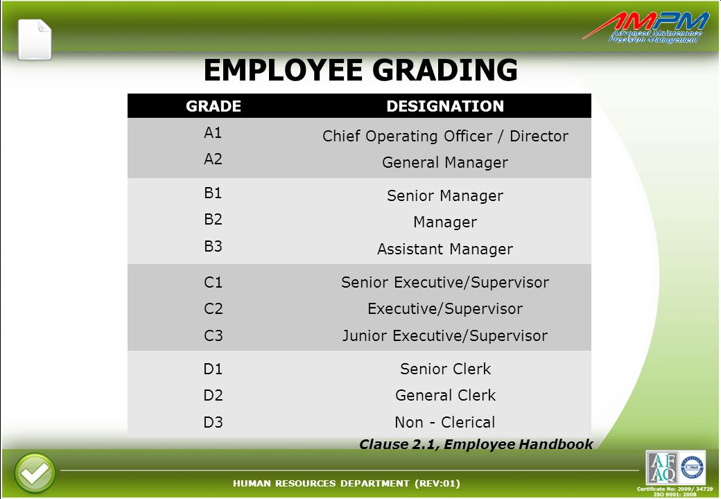 HUMAN RESOURCES DEPARTMENT (REV:01) EMPLOYEE GRADING GRADEDESIGNATION A1 A2 Chief Operating Officer / Director General Manager B1 B2 B3 Senior Manager
