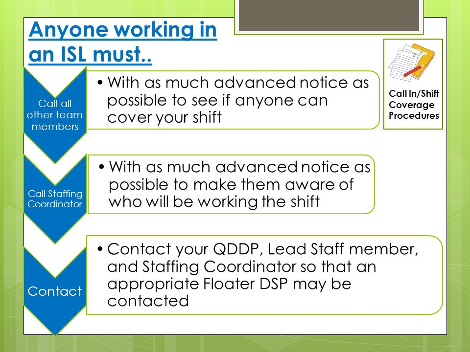 Anyone working in an ISL must.. Call all other team members With as much advanced notice as possible to see if anyone can cover your shift Call Staffi
