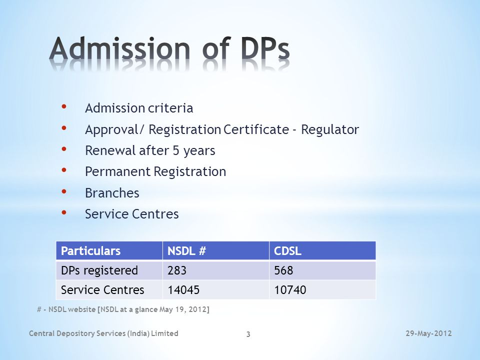 Admission criteria Approval/ Registration Certificate - Regulator Renewal after 5 years Permanent Registration Branches Service Centres 29-May-2012Cen