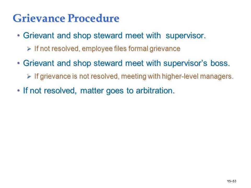 15–53 Grievance Procedure Grievant and shop steward meet with supervisor.Grievant and shop steward meet with supervisor.