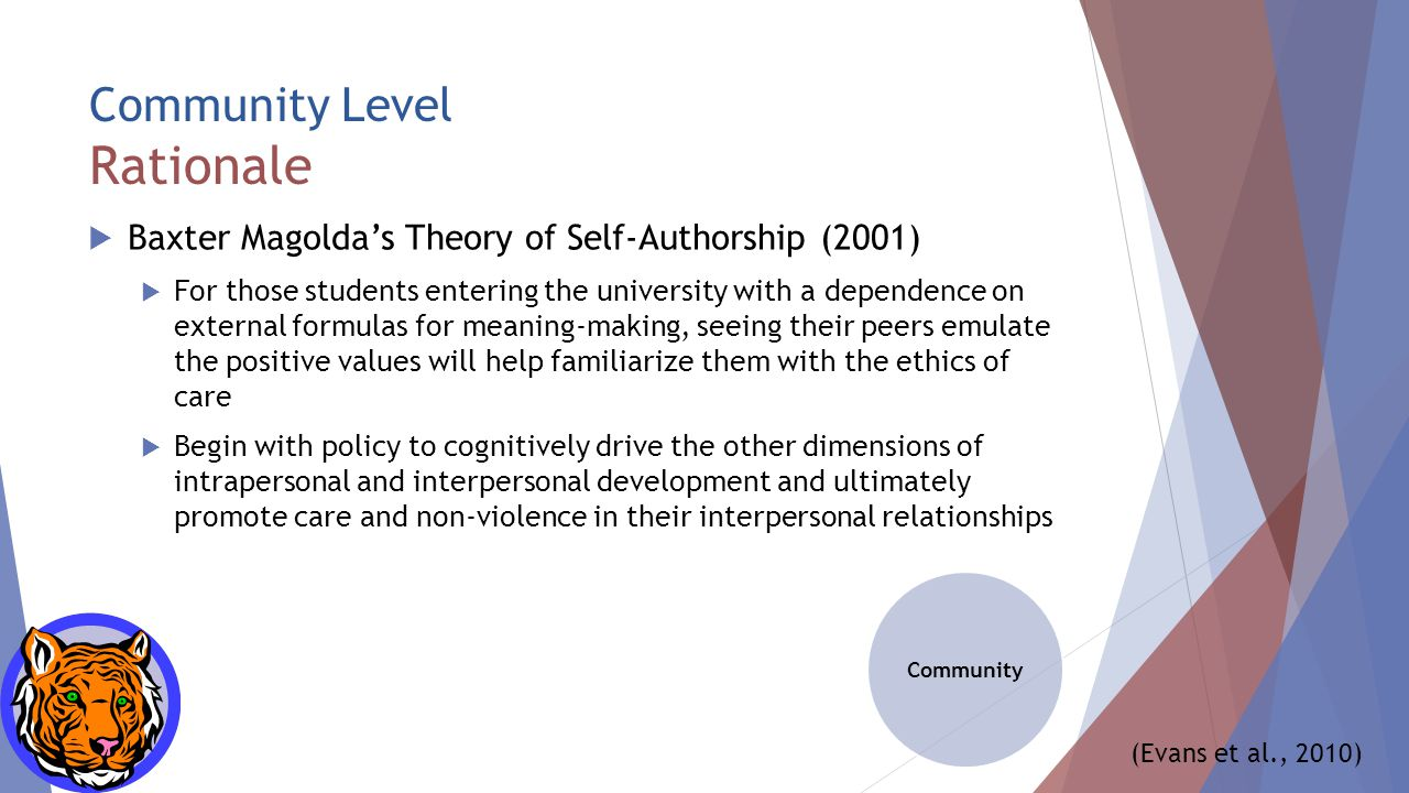 Community Level Rationale  Baxter Magolda's Theory of Self-Authorship (2001)  For those students entering the university with a dependence on external formulas for meaning-making, seeing their peers emulate the positive values will help familiarize them with the ethics of care  Begin with policy to cognitively drive the other dimensions of intrapersonal and interpersonal development and ultimately promote care and non-violence in their interpersonal relationships Community (Evans et al., 2010)