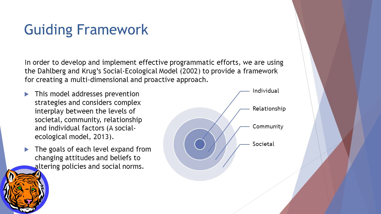 Guiding Framework In order to develop and implement effective programmatic efforts, we are using the Dahlberg and Krug's Social-Ecological Model (2002) to provide a framework for creating a multi-dimensional and proactive approach.
