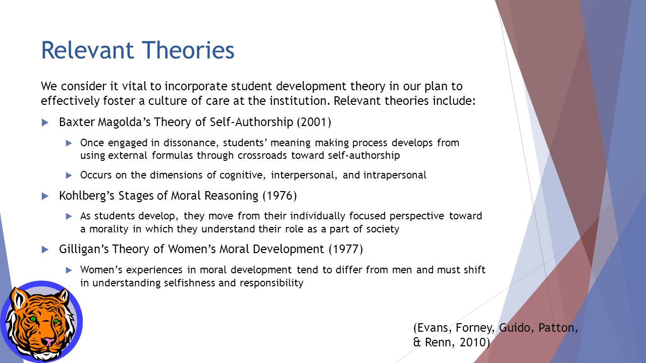 Application of Theory to Practice Societal, Community, Relationship, Individual Individual Relationship Community Societal
