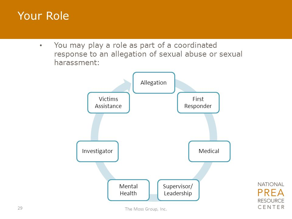 Your Role You may play a role as part of a coordinated response to an allegation of sexual abuse or sexual harassment: 29 The Moss Group, Inc. Allegat