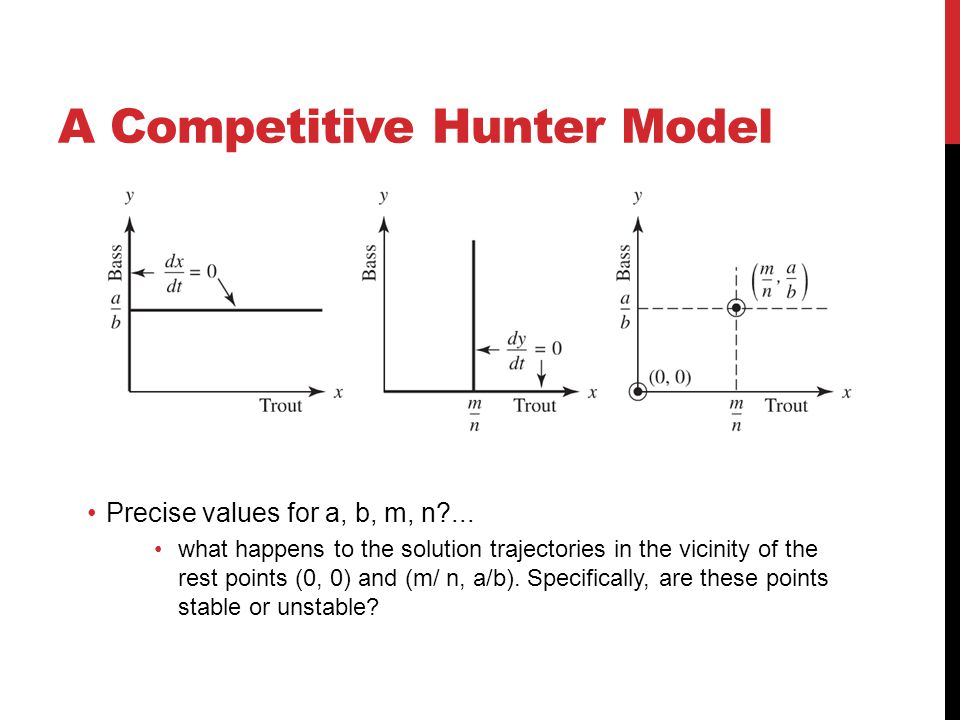 A Competitive Hunter Model Precise values for a, b, m, n?... what happens to the solution trajectories in the vicinity of the rest points (0, 0) and (