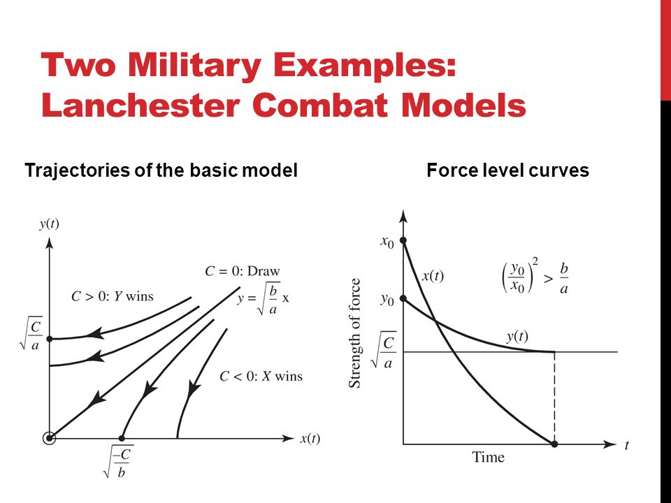Two Military Examples: Lanchester Combat Models Trajectories of the basic modelForce level curves