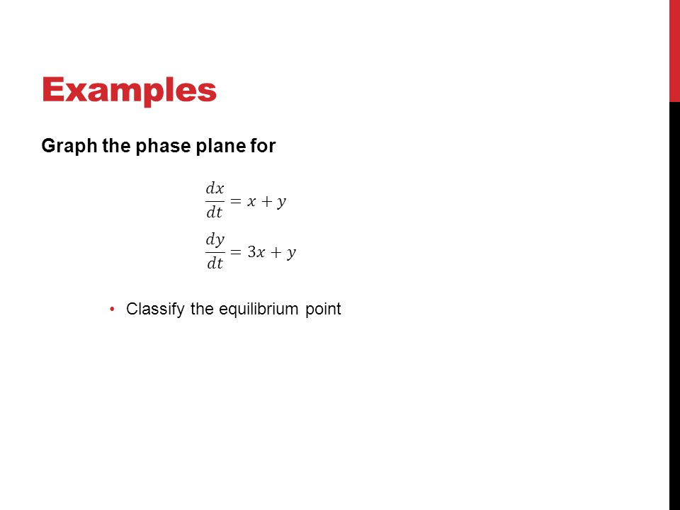 Examples Nonlinear System Find and classify the equilibrium points