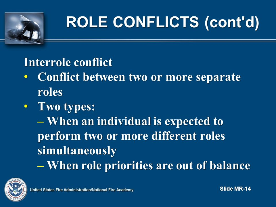 ROLE CONFLICTS (cont d) Interrole conflict Conflict between two or more separate roles Conflict between two or more separate roles Two types: Two types: – When an individual is expected to perform two or more different roles simultaneously – When role priorities are out of balance Slide MR-14