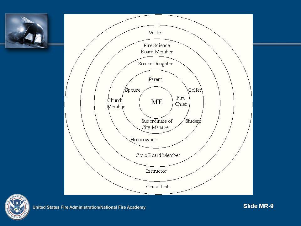 Slide MR-9
