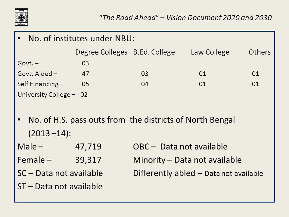 """The Road Ahead"" – Vision Document 2020 and 2030 No. of institutes under NBU: Degree CollegesB.Ed. CollegeLaw CollegeOthers Govt. – 03 Govt. Aided – 4"