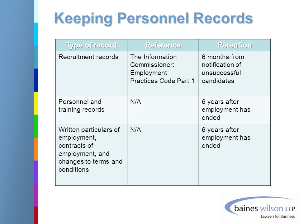 Keeping Personnel Records Type of record ReferenceRetention Recruitment recordsThe Information Commissioner: Employment Practices Code Part 1 6 months from notification of unsuccessful candidates Personnel and training records N/A6 years after employment has ended Written particulars of employment, contracts of employment, and changes to terms and conditions N/A6 years after employment has ended