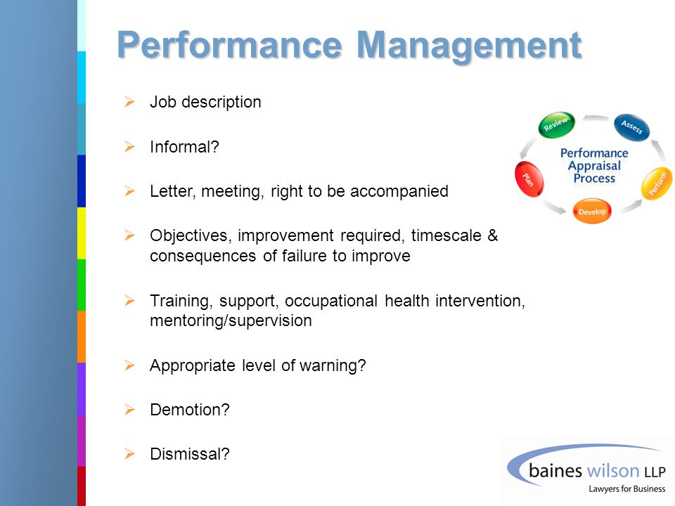 Performance Management  Job description  Informal?  Letter, meeting, right to be accompanied  Objectives, improvement required, timescale & conseq