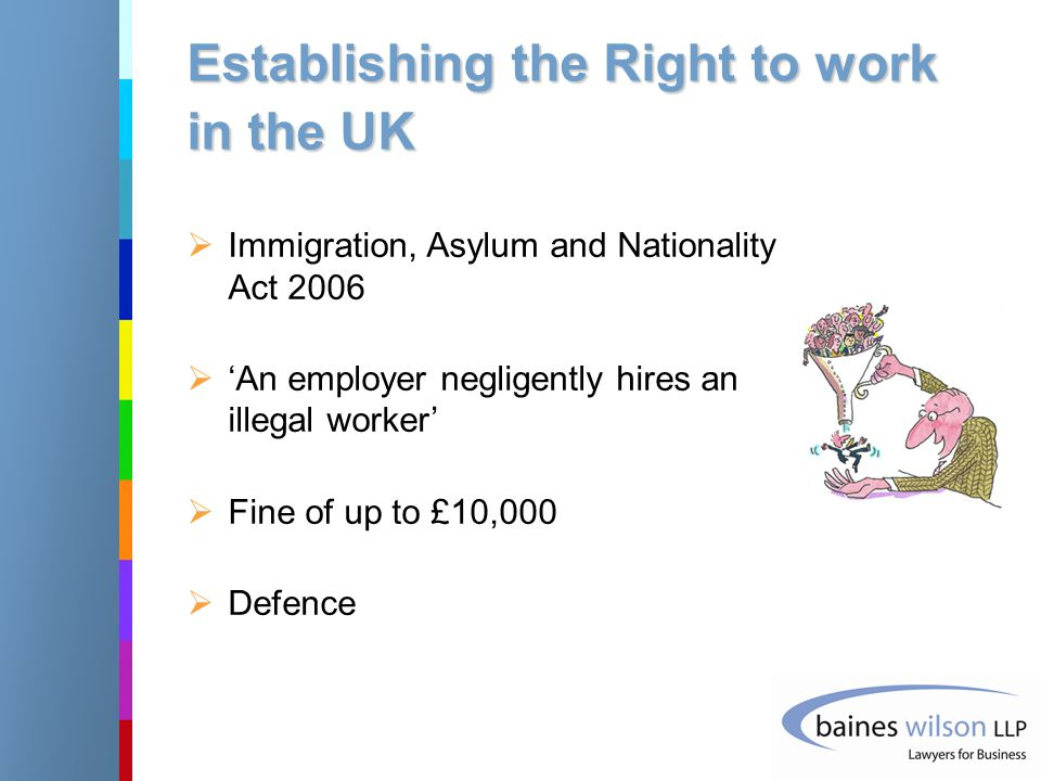 Establishing the Right to work in the UK  Immigration, Asylum and Nationality Act 2006  'An employer negligently hires an illegal worker'  Fine of up to £10,000  Defence