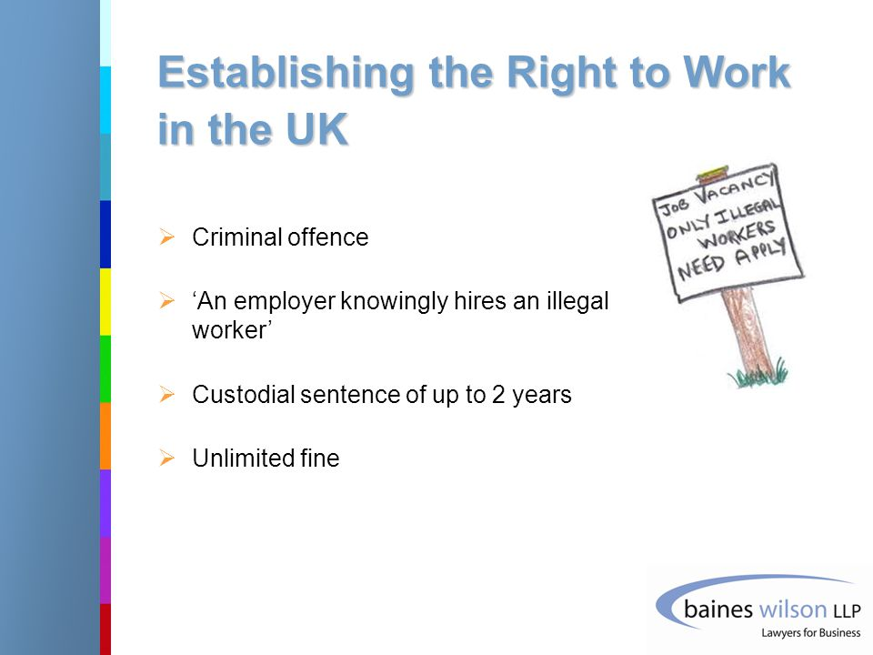 Establishing the Right to work in the UK  Checking documents  Before employment  List 'A' and 'B'