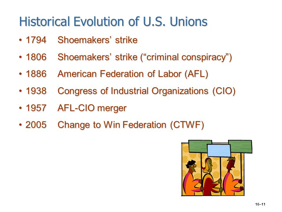 "16–11 Historical Evolution of U.S. Unions 1794Shoemakers' strike1794Shoemakers' strike 1806Shoemakers' strike (""criminal conspiracy"")1806Shoemakers' s"