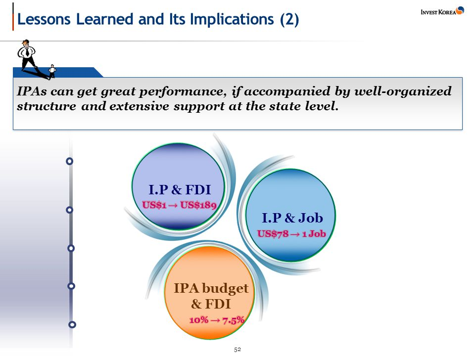 52 IPAs can get great performance, if accompanied by well-organized structure and extensive support at the state level.
