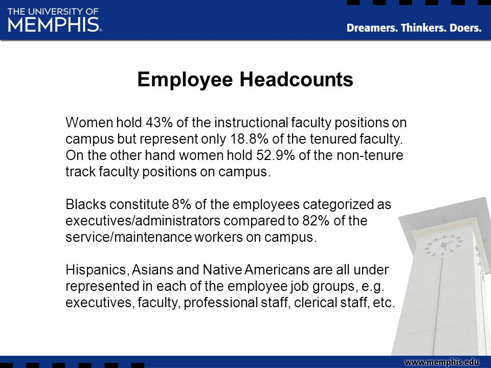 Women hold 43% of the instructional faculty positions on campus but represent only 18.8% of the tenured faculty.