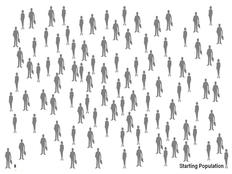 Starting Population 8