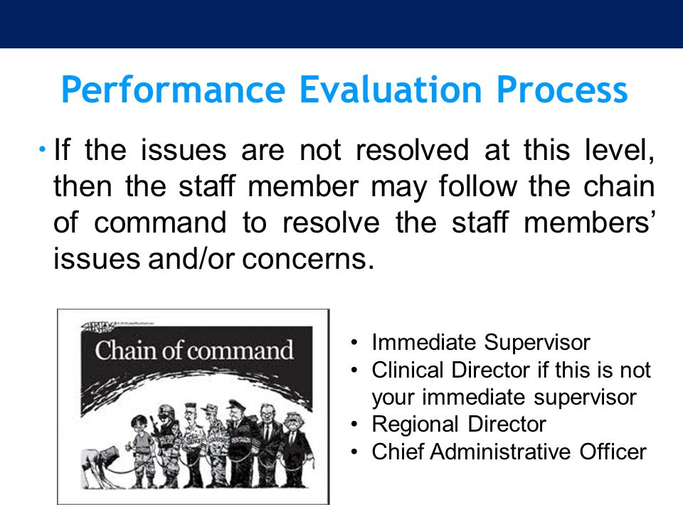 Performance Evaluation Process  If the issues are not resolved at this level, then the staff member may follow the chain of command to resolve the st