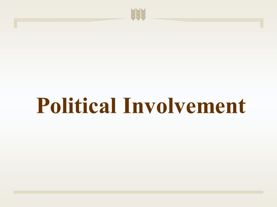 Political Involvement