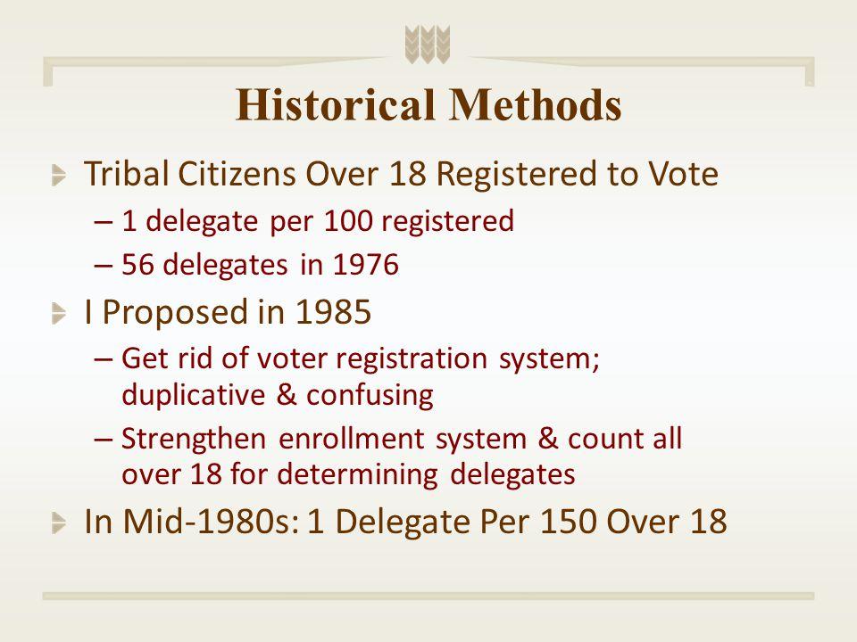 Historical Methods Tribal Citizens Over 18 Registered to Vote – 1 delegate per 100 registered – 56 delegates in 1976 I Proposed in 1985 – Get rid of v