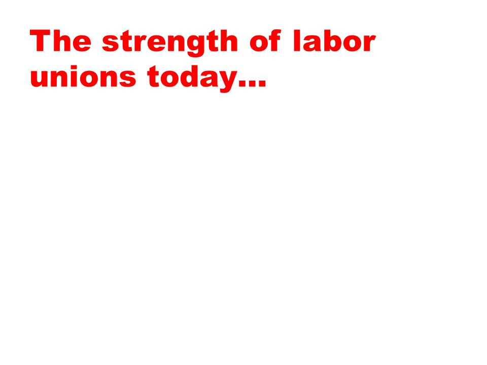 The strength of labor unions today…