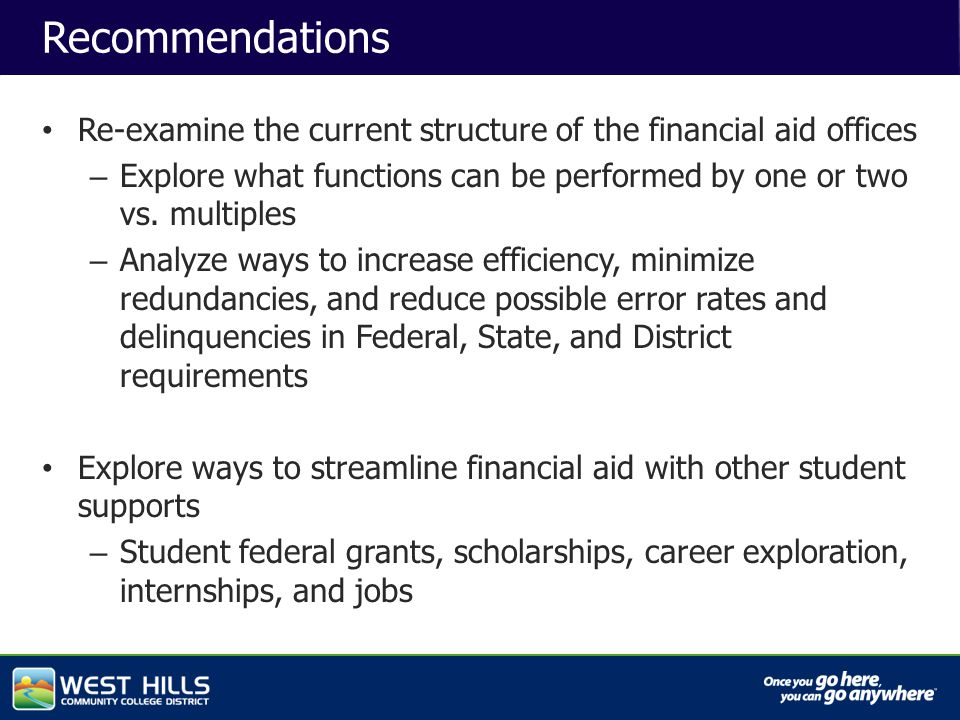 Capital Investments Recommendations Re-examine the current structure of the financial aid offices – Explore what functions can be performed by one or two vs.