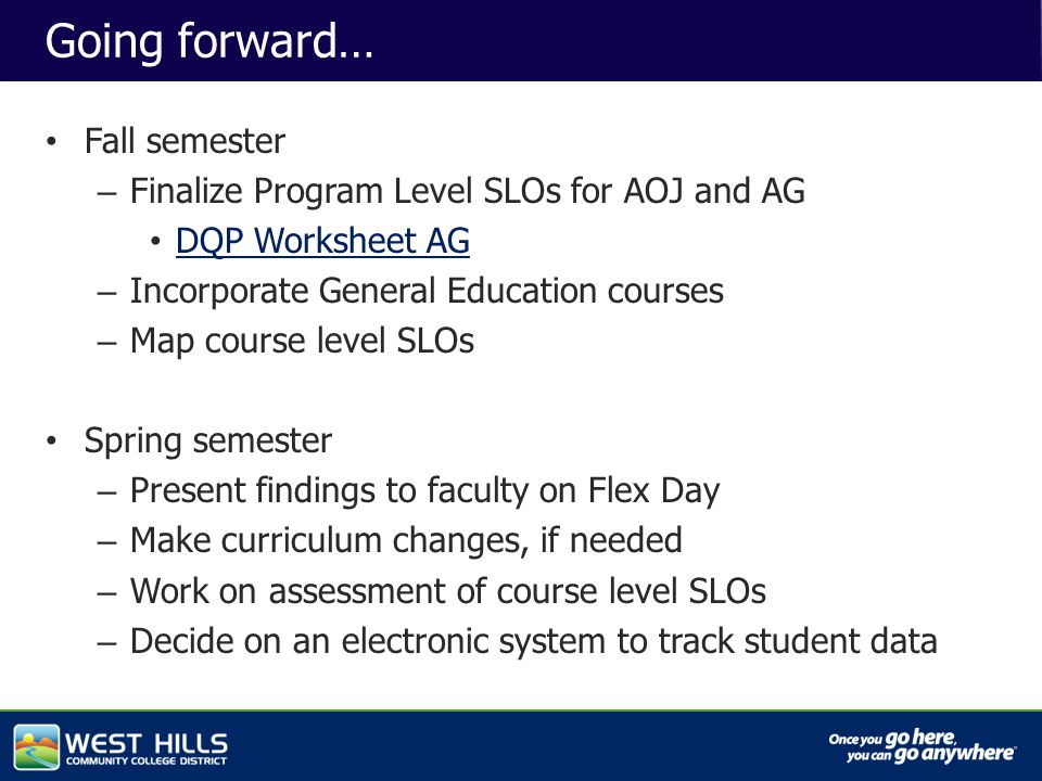 Capital Investments Going forward… Fall semester – Finalize Program Level SLOs for AOJ and AG DQP Worksheet AG – Incorporate General Education courses – Map course level SLOs Spring semester – Present findings to faculty on Flex Day – Make curriculum changes, if needed – Work on assessment of course level SLOs – Decide on an electronic system to track student data