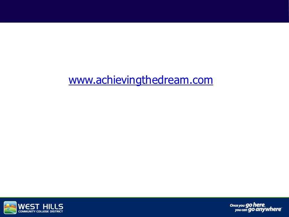 Capital Investments www.achievingthedream.com
