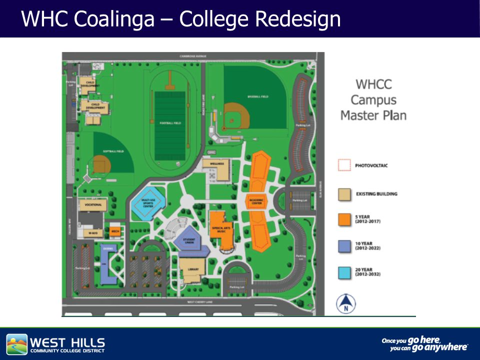 Capital Investments WHC Coalinga – College Redesign