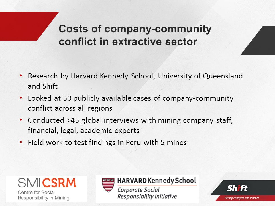 3 Costs of company-community conflict in extractive sector Research by Harvard Kennedy School, University of Queensland and Shift Looked at 50 publicly available cases of company-community conflict across all regions Conducted >45 global interviews with mining company staff, financial, legal, academic experts Field work to test findings in Peru with 5 mines