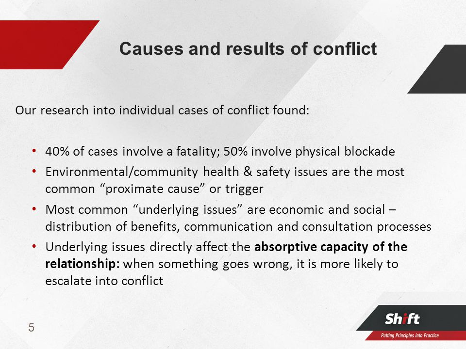 5 Causes and results of conflict Our research into individual cases of conflict found: 40% of cases involve a fatality; 50% involve physical blockade Environmental/community health & safety issues are the most common proximate cause or trigger Most common underlying issues are economic and social – distribution of benefits, communication and consultation processes Underlying issues directly affect the absorptive capacity of the relationship: when something goes wrong, it is more likely to escalate into conflict