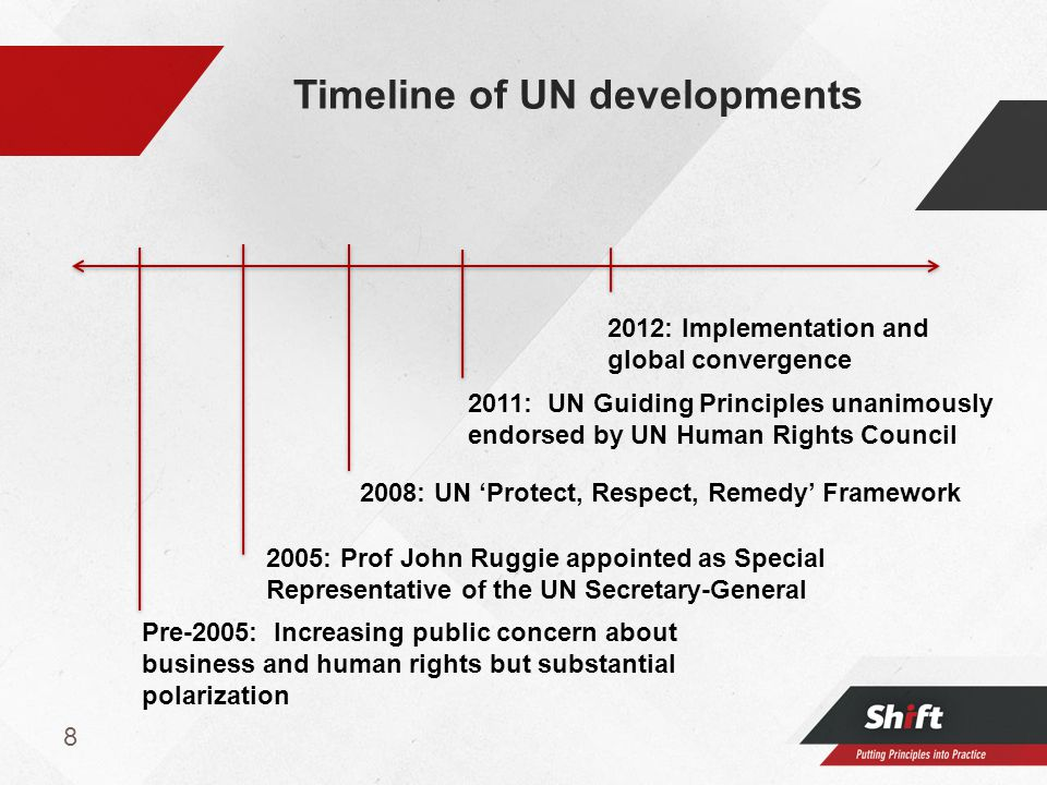 8 Pre-2005: Increasing public concern about business and human rights but substantial polarization 2011: UN Guiding Principles unanimously endorsed by UN Human Rights Council 2008: UN 'Protect, Respect, Remedy' Framework 2005: Prof John Ruggie appointed as Special Representative of the UN Secretary-General 2012: Implementation and global convergence Timeline of UN developments