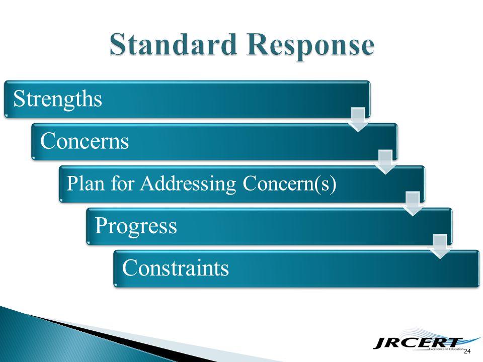 24 StrengthsConcerns Plan for Addressing Concern(s) ProgressConstraints