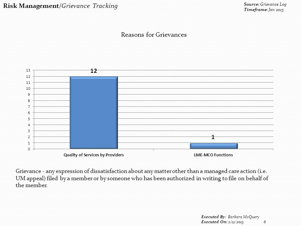 Risk Management/Grievance Tracking Reasons for Grievances Executed By: Barbara McQuery Executed On: 2/12/2015 6 Source: Grievance Log Timeframe: Jan 2015 Grievance - any expression of dissatisfaction about any matter other than a managed care action (i.e.