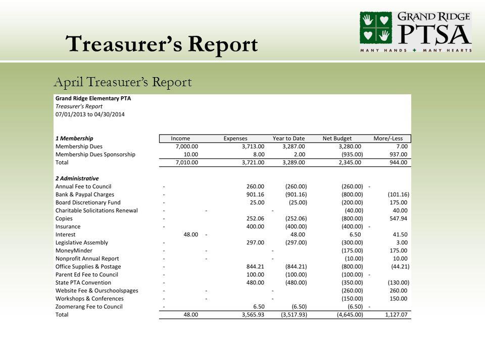 Treasurer's Report April Treasurer's Report