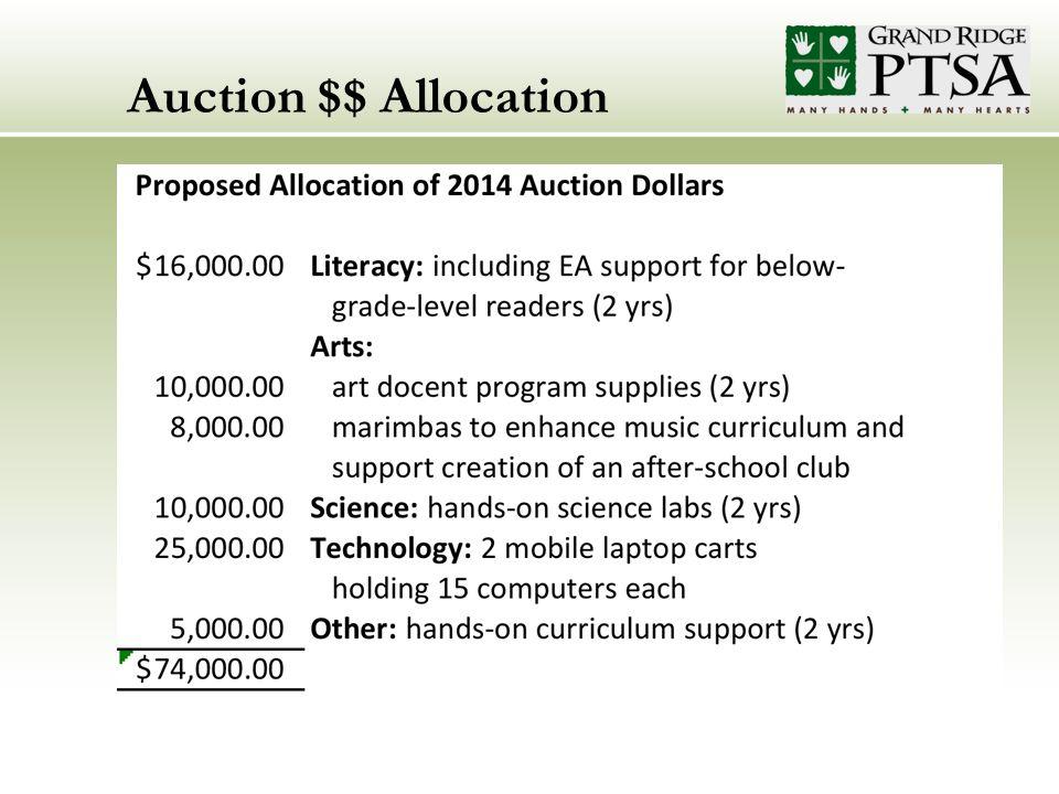 Auction $$ Allocation