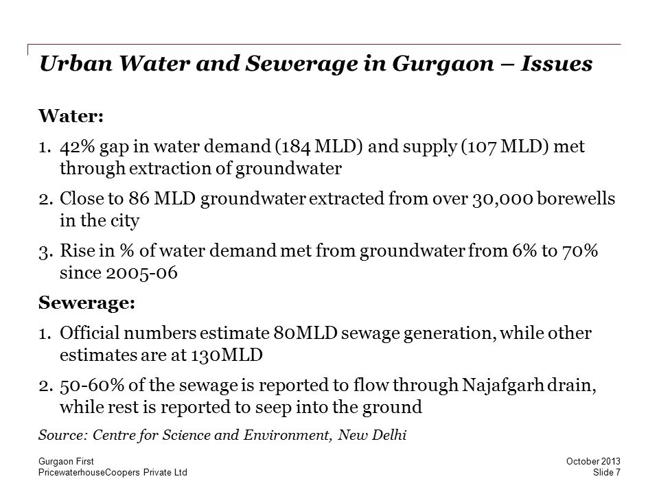 PricewaterhouseCoopers Private Ltd Urban Water and Sewerage in Gurgaon – Issues Water: 1.42% gap in water demand (184 MLD) and supply (107 MLD) met th