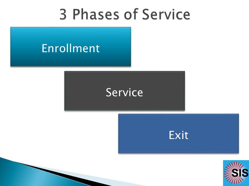 Enrollment Service Exit