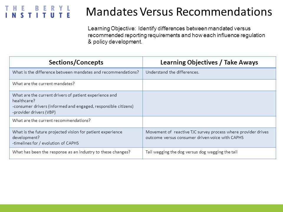 Mandates Versus Recommendations Sections/ConceptsLearning Objectives / Take Aways What is the difference between mandates and recommendations Understand the differences.