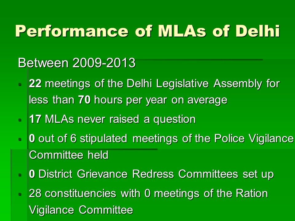 Performance of MLAs of Delhi Between 2009-2013  22 meetings of the Delhi Legislative Assembly for less than 70 hours per year on average  17 MLAs ne