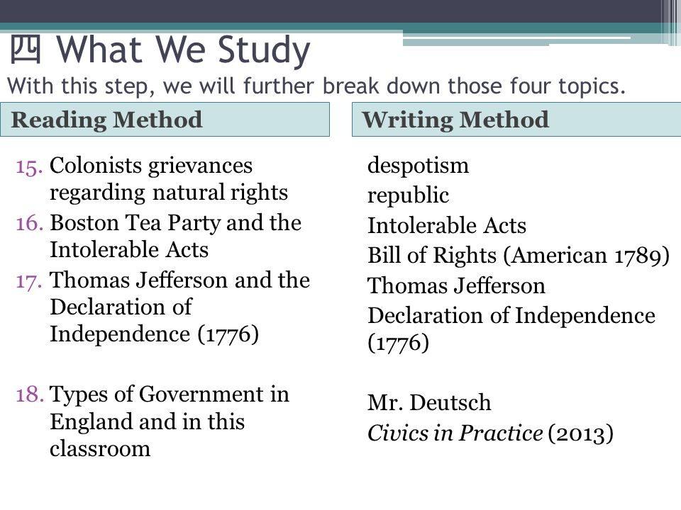 四 What We Study With this step, we will further break down those four topics.