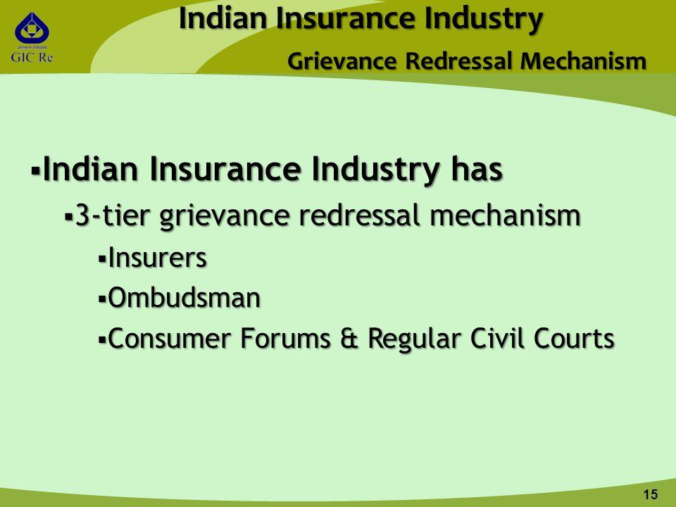 15 Indian Insurance Industry Grievance Redressal Mechanism  Indian Insurance Industry has  3-tier grievance redressal mechanism  Insurers  Ombudsman  Consumer Forums & Regular Civil Courts