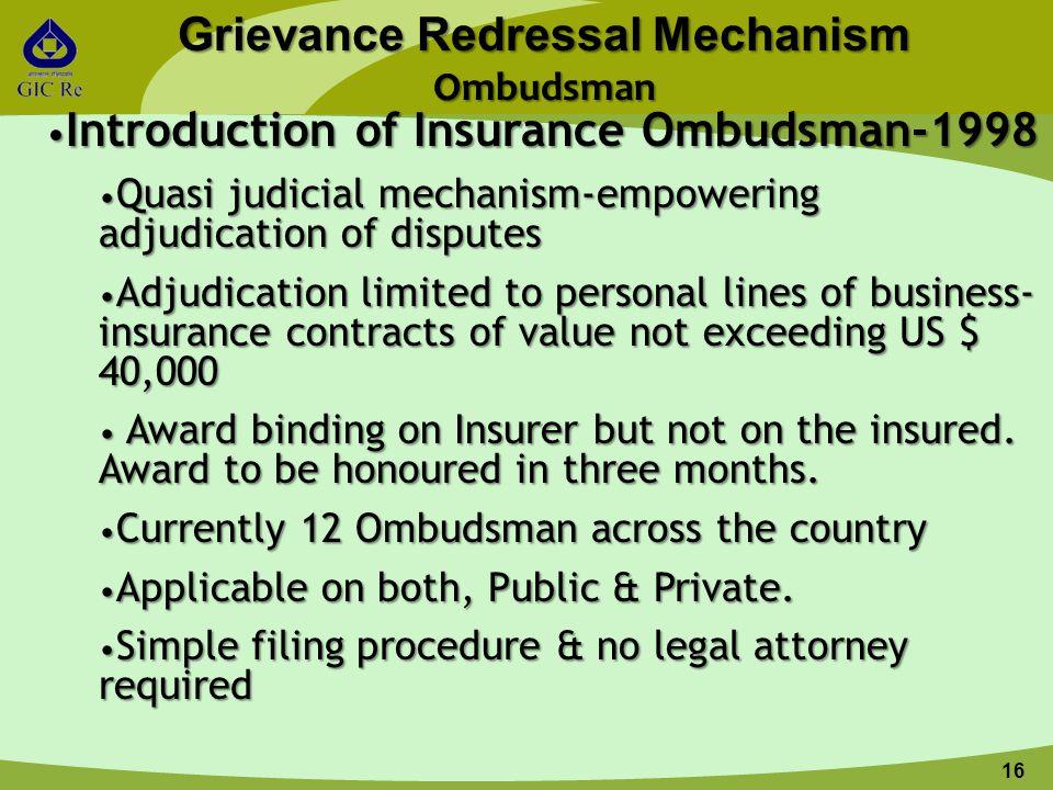 16 Grievance Redressal Mechanism Ombudsman Introduction of Insurance Ombudsman-1998 Introduction of Insurance Ombudsman-1998 Quasi judicial mechanism-
